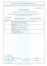 Приложение к сертификату на кабель силовой ВВГ, ВВГ-П 15.03.2015